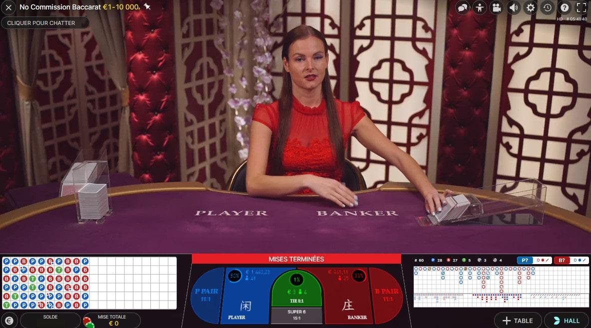 Profils de joueurs de baccarat au casino